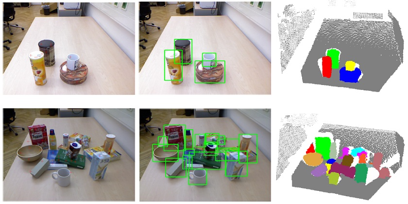 Object Detection, Object Recognition and Segmentation